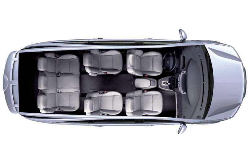 Le célèbre Achat d'une voiture 7 places avec grand coffre &OW_59